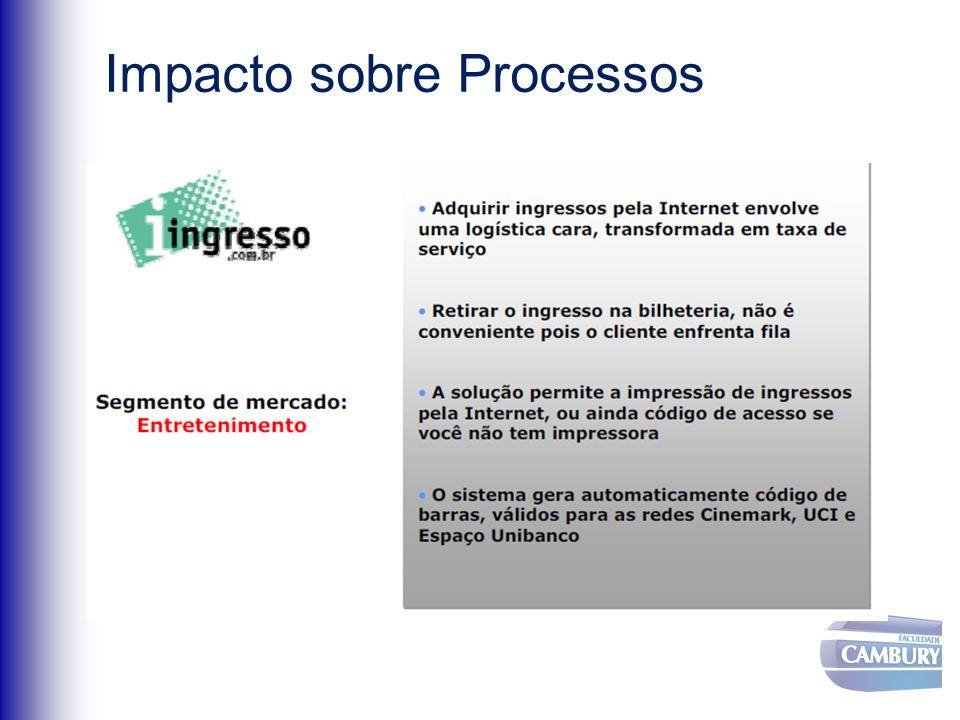 Impacto sobre Processos