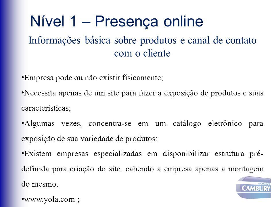 Nível 1 – Presença online Informações básica sobre produtos e canal de contato com o cliente Empresa pode ou não existir fisicamente; Necessita apenas