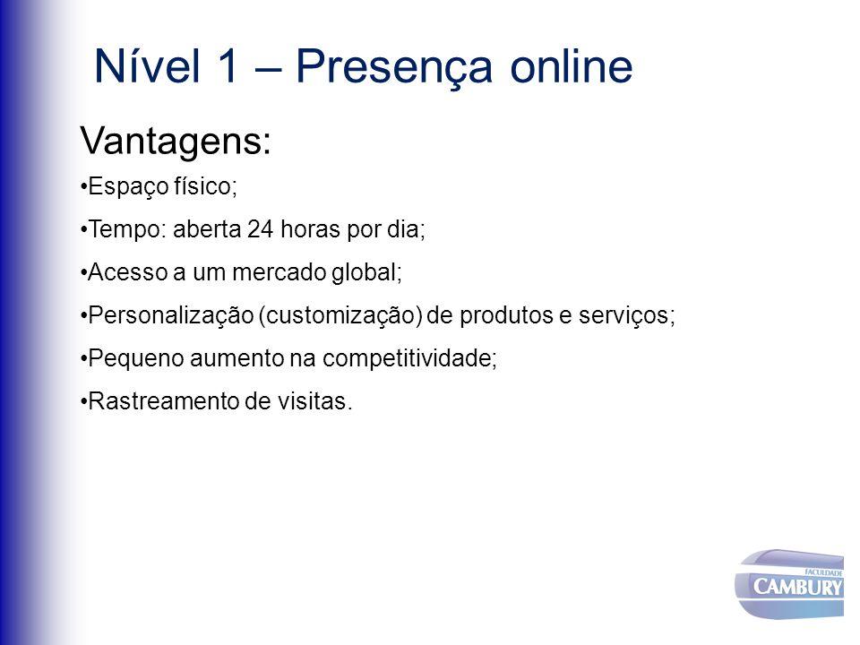 Nível 1 – Presença online Vantagens: Espaço físico; Tempo: aberta 24 horas por dia; Acesso a um mercado global; Personalização (customização) de produ