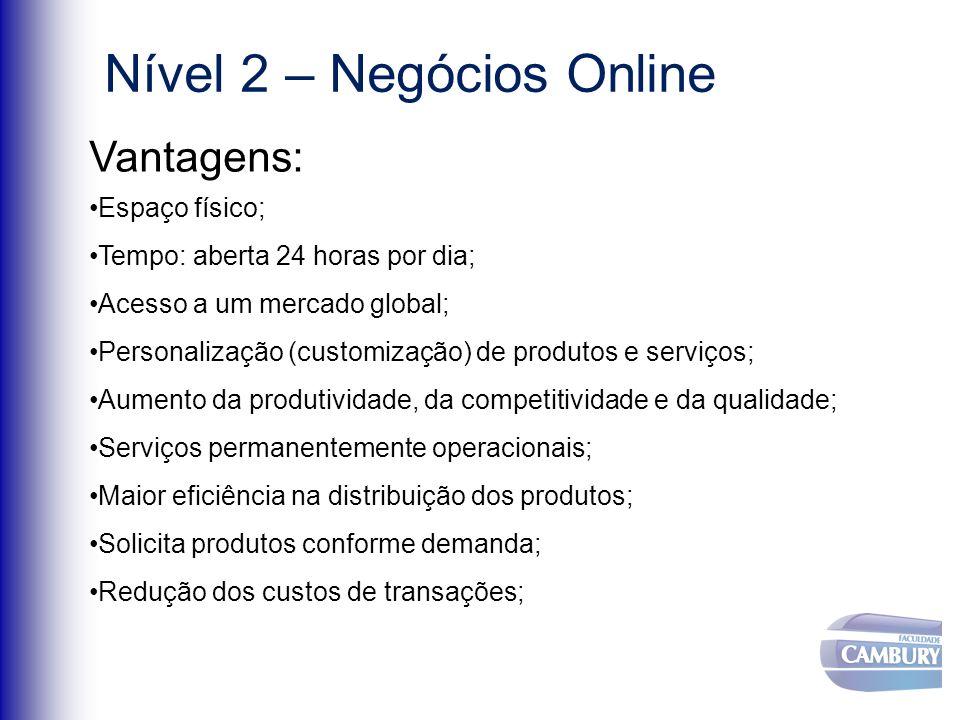 Vantagens: Espaço físico; Tempo: aberta 24 horas por dia; Acesso a um mercado global; Personalização (customização) de produtos e serviços; Aumento da