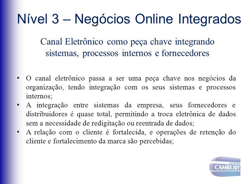 Nível 3 – Negócios Online Integrados Canal Eletrônico como peça chave integrando sistemas, processos internos e fornecedores O canal eletrônico passa