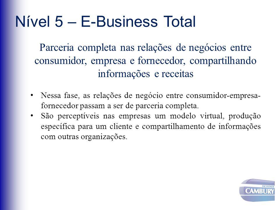 Nível 5 – E-Business Total Parceria completa nas relações de negócios entre consumidor, empresa e fornecedor, compartilhando informações e receitas Ne