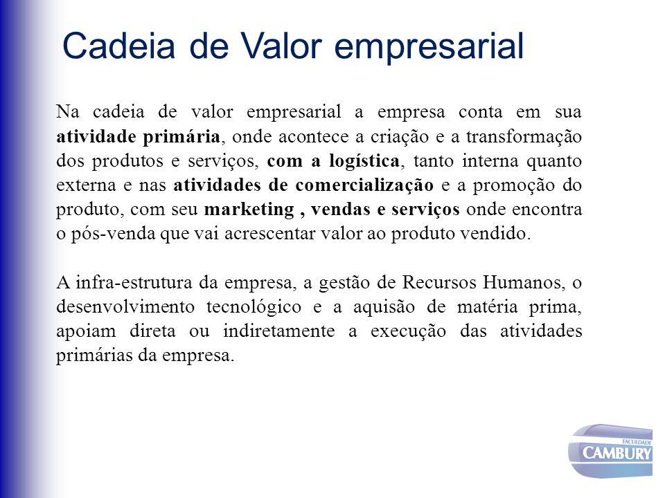 Na cadeia de valor empresarial a empresa conta em sua atividade primária, onde acontece a criação e a transformação dos produtos e serviços, com a log