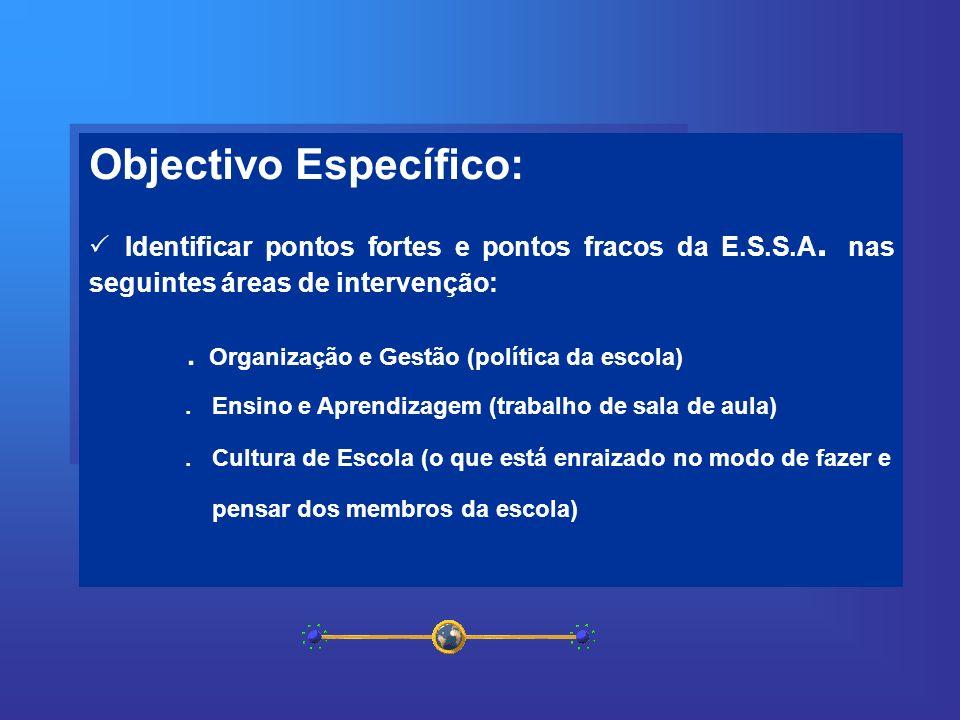 Objectivo Específico: Identificar pontos fortes e pontos fracos da E.S.S.A. nas seguintes áreas de intervenção:. Organização e Gestão (política da esc