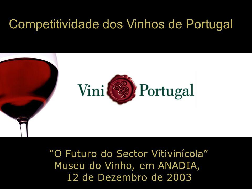 Competitividade dos Vinhos de Portugal O Futuro do Sector Vitivinícola Museu do Vinho, em ANADIA, 12 de Dezembro de 2003