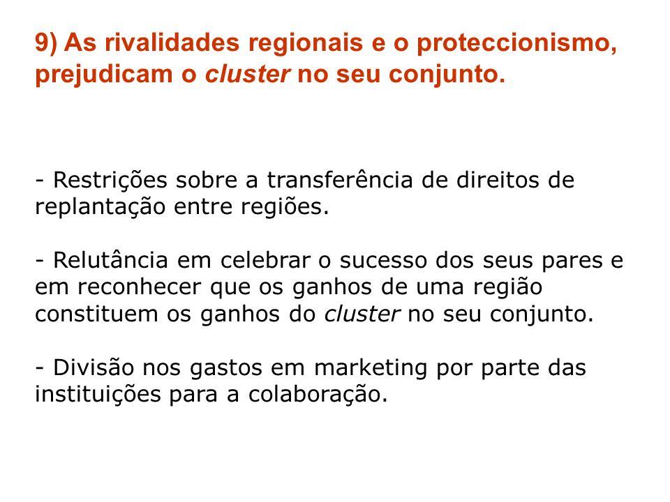 9) As rivalidades regionais e o proteccionismo, prejudicam o cluster no seu conjunto.