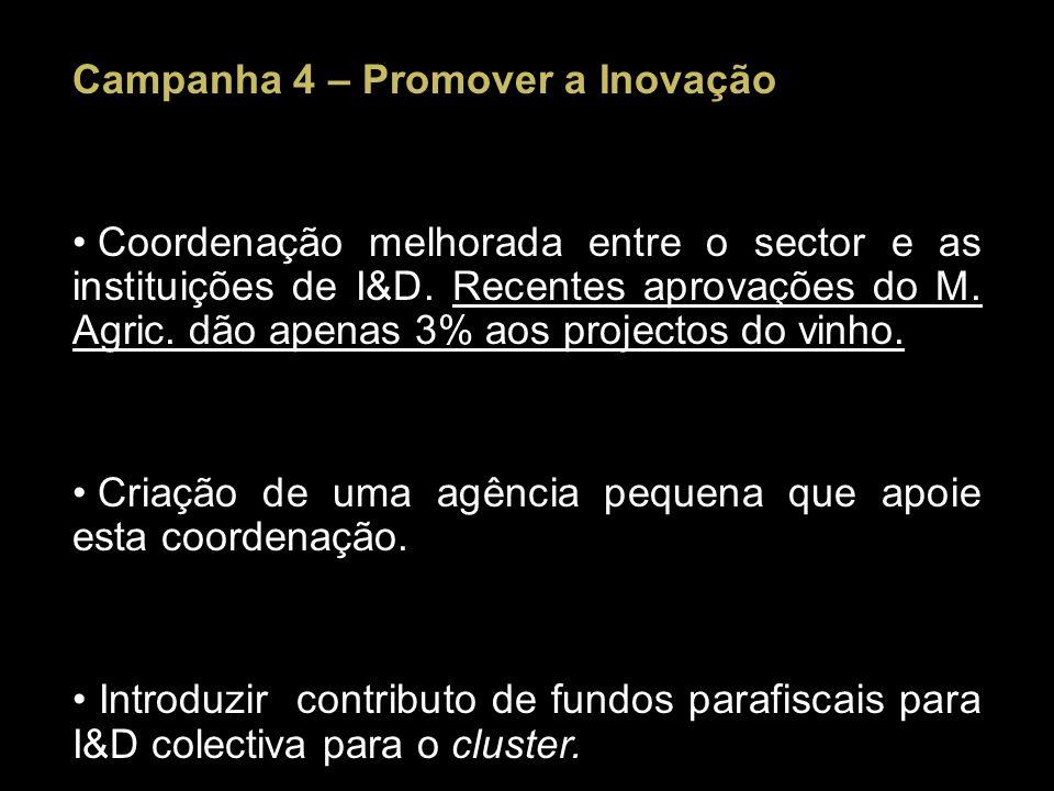 Campanha 4 – Promover a Inovação Coordenação melhorada entre o sector e as instituições de I&D.
