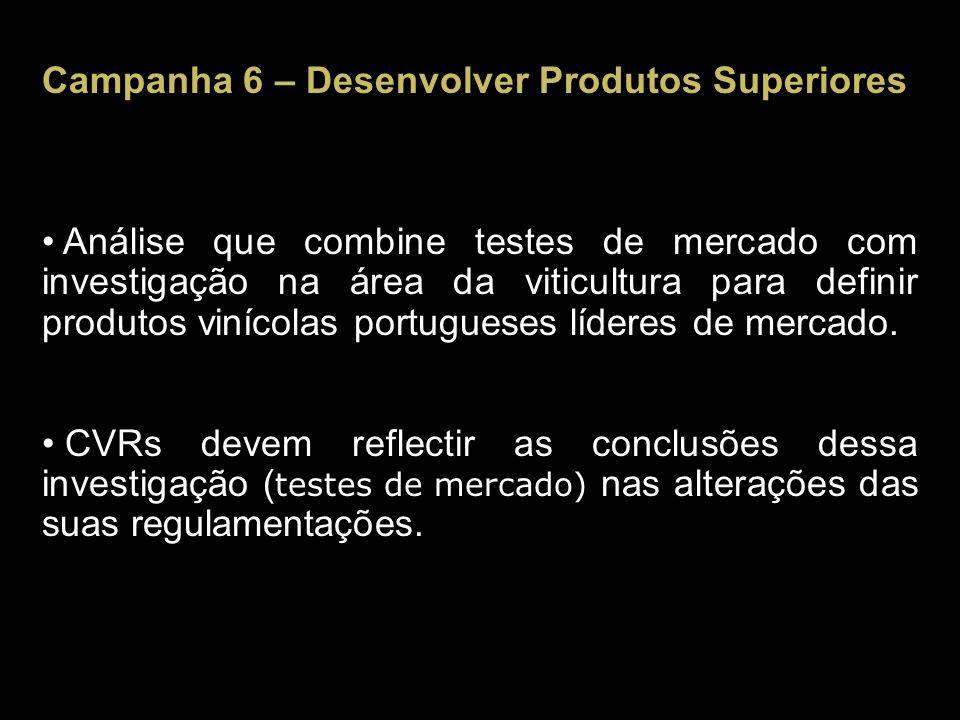 Campanha 6 – Desenvolver Produtos Superiores Análise que combine testes de mercado com investigação na área da viticultura para definir produtos vinícolas portugueses líderes de mercado.