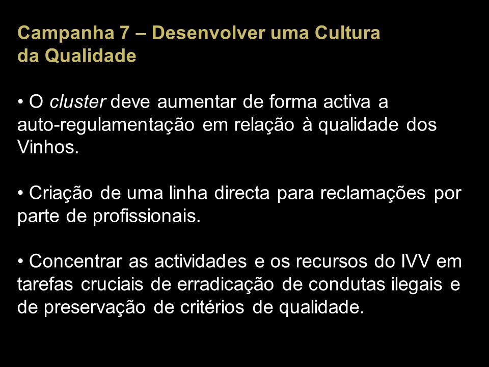 Campanha 7 – Desenvolver uma Cultura da Qualidade O cluster deve aumentar de forma activa a auto-regulamentação em relação à qualidade dos Vinhos.