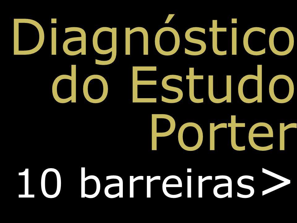 Diagnóstico do Estudo Porter 10 barreiras >