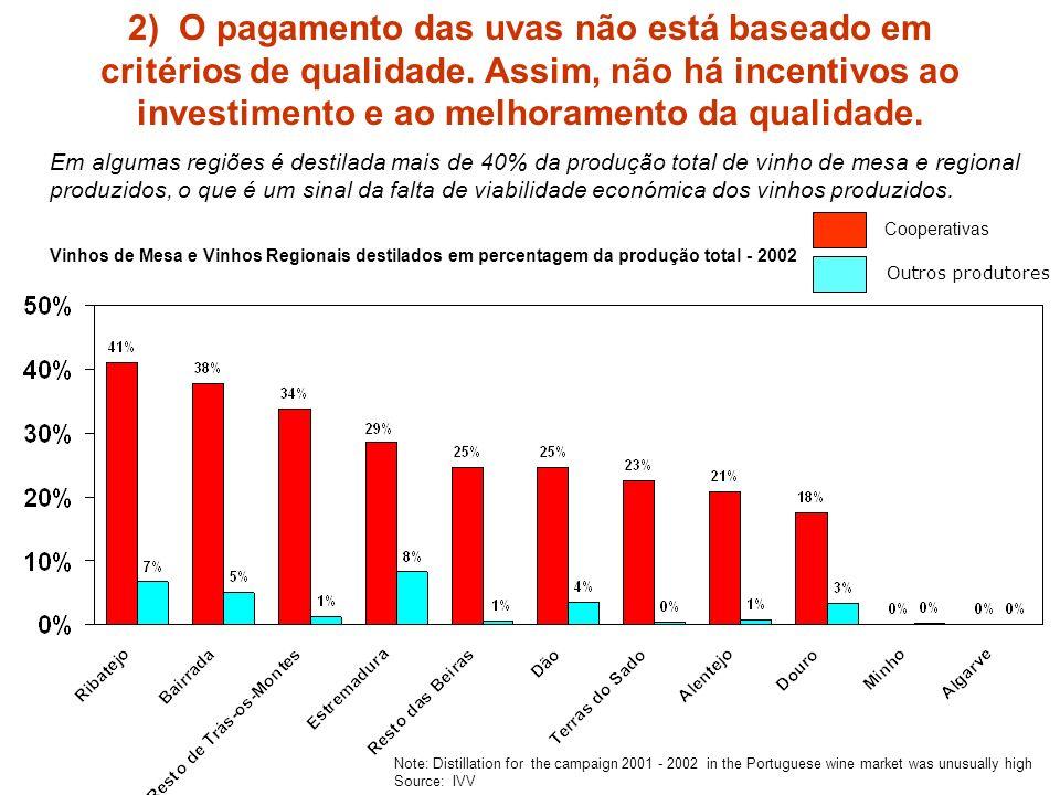 3) A orientação do cluster para o mercado interno resulta na perda da categoria Portugal.