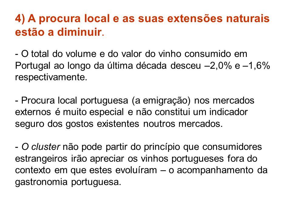 5) Só existem 14 empresas portuguesas com escala suficiente para competir em mais do que um mercado.