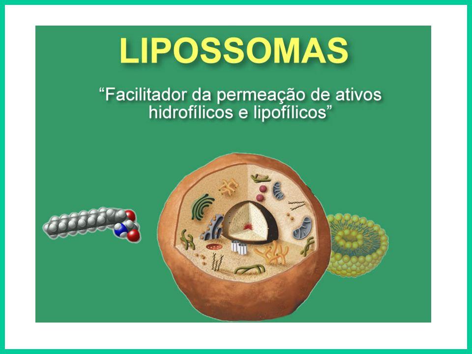 INTRODUÇÃO Lipossomas são estruturas esféricas, em que uma fase aquosa é totalmente cercada por uma ou mais bicamadas de fosfolipídeos em forma de vesículas, sendo amplamente utilizadas como modelo simplificado de membranas proporcionando a encapsulação de substâncias ativas hidrofílicas e lipofílicas.