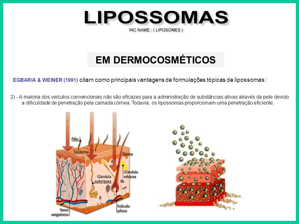 EGBARIA & WEINER (1991) citam como principais vantagens de formulações tópicas de lipossomas : EM DERMOCOSMÉTICOS 2) - A maioria dos veículos convenci