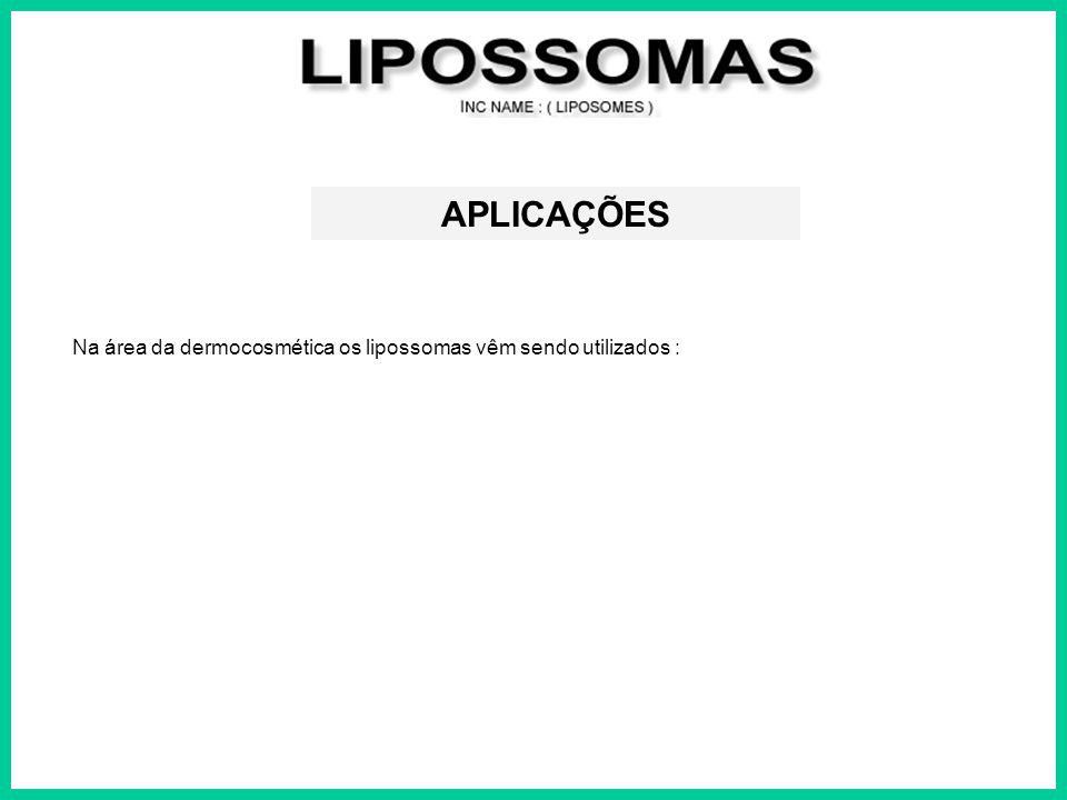 APLICAÇÕES Na área da dermocosmética os lipossomas vêm sendo utilizados :