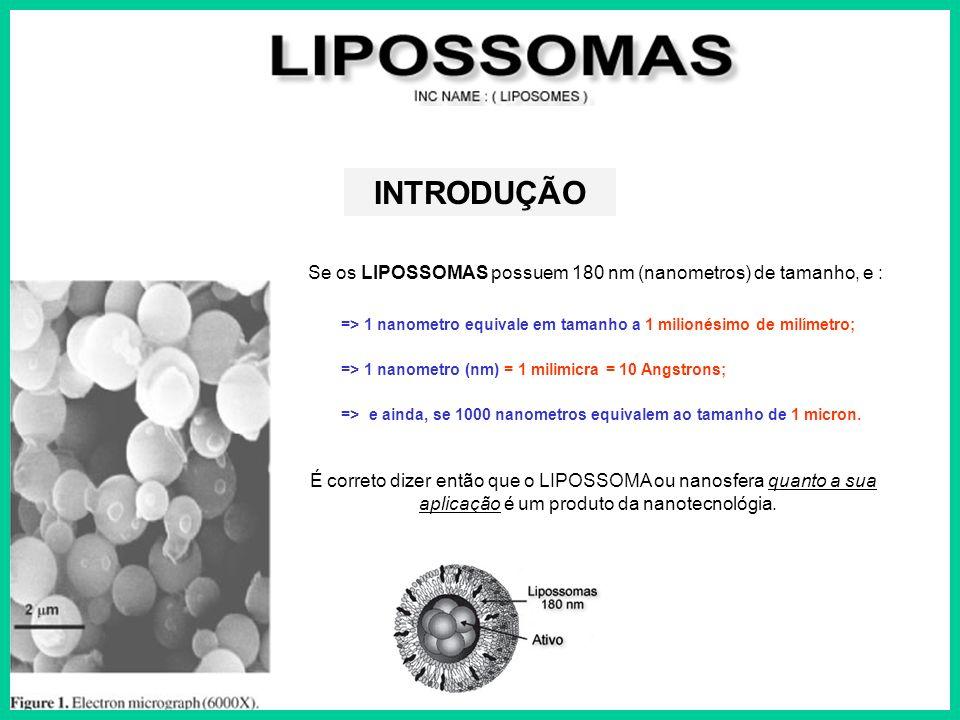 Se os LIPOSSOMAS possuem 180 nm (nanometros) de tamanho, e : INTRODUÇÃO => 1 nanometro equivale em tamanho a 1 milionésimo de milímetro; => 1 nanometr
