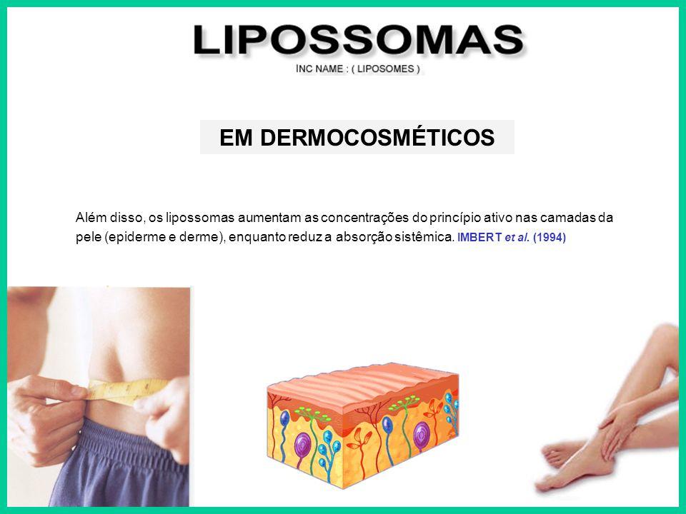Além disso, os lipossomas aumentam as concentrações do princípio ativo nas camadas da pele (epiderme e derme), enquanto reduz a absorção sistêmica. IM