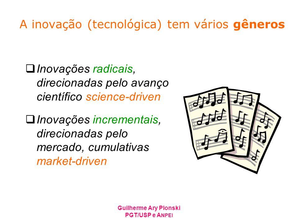Guilherme Ary Plonski PGT/USP e A NPEI A inovação (tecnológica) tem vários gêneros Inovações radicais, direcionadas pelo avanço científico science-dri