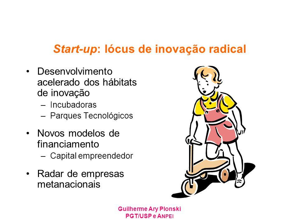 Guilherme Ary Plonski PGT/USP e A NPEI Start-up: lócus de inovação radical Desenvolvimento acelerado dos hábitats de inovação –Incubadoras –Parques Te
