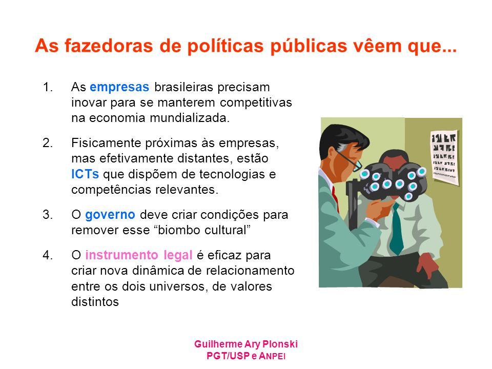 Guilherme Ary Plonski PGT/USP e A NPEI As fazedoras de políticas públicas vêem que... 1.As empresas brasileiras precisam inovar para se manterem compe