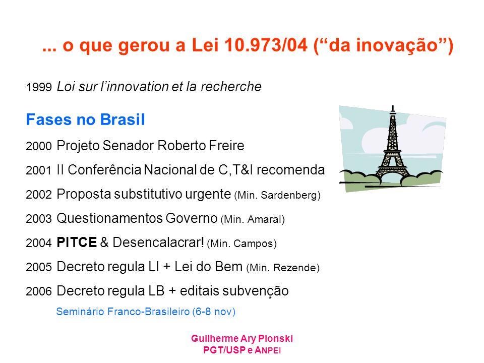 Guilherme Ary Plonski PGT/USP e A NPEI... o que gerou a Lei 10.973/04 (da inovação) 1999 Loi sur linnovation et la recherche Fases no Brasil 2000 Proj
