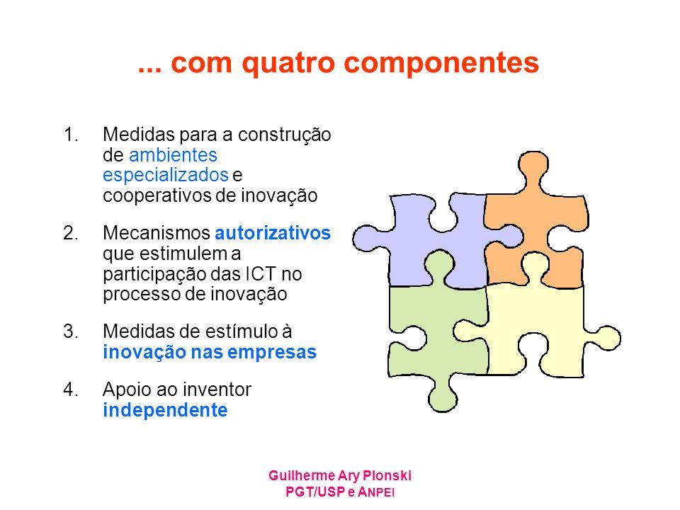Guilherme Ary Plonski PGT/USP e A NPEI... com quatro componentes 1.Medidas para a construção de ambientes especializados e cooperativos de inovação 2.