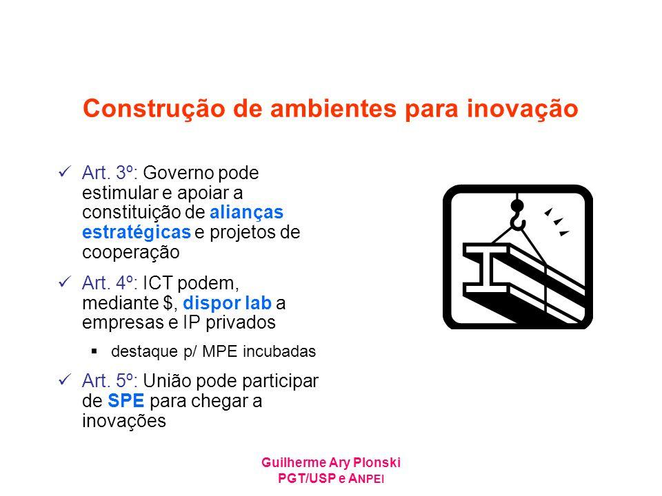 Guilherme Ary Plonski PGT/USP e A NPEI Construção de ambientes para inovação Art. 3º: Governo pode estimular e apoiar a constituição de alianças estra