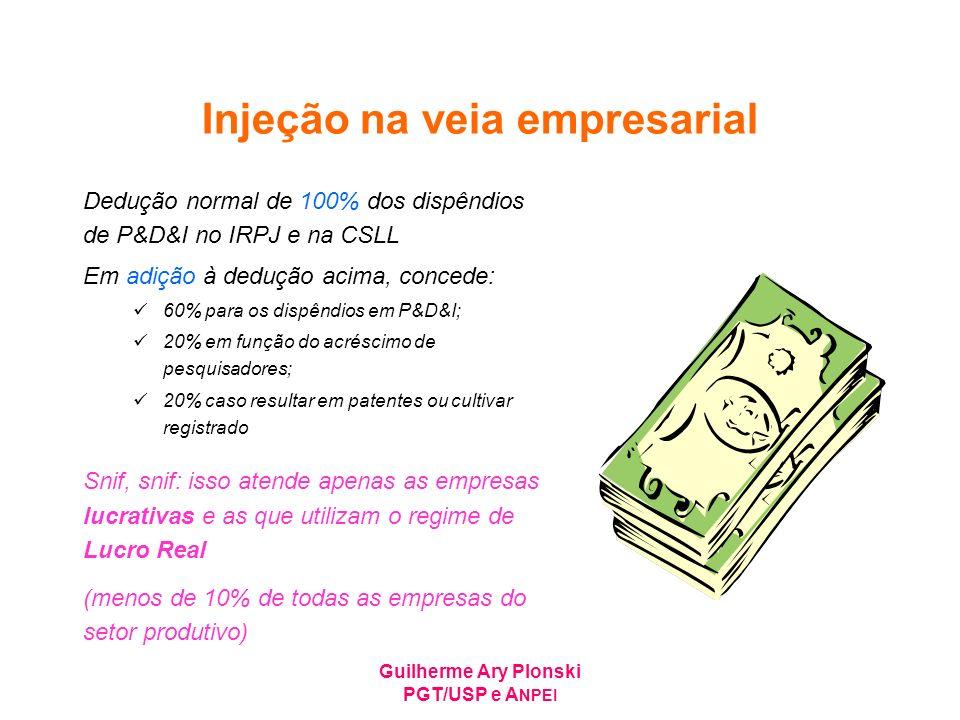 Guilherme Ary Plonski PGT/USP e A NPEI Injeção na veia empresarial Dedução normal de 100% dos dispêndios de P&D&I no IRPJ e na CSLL Em adição à deduçã