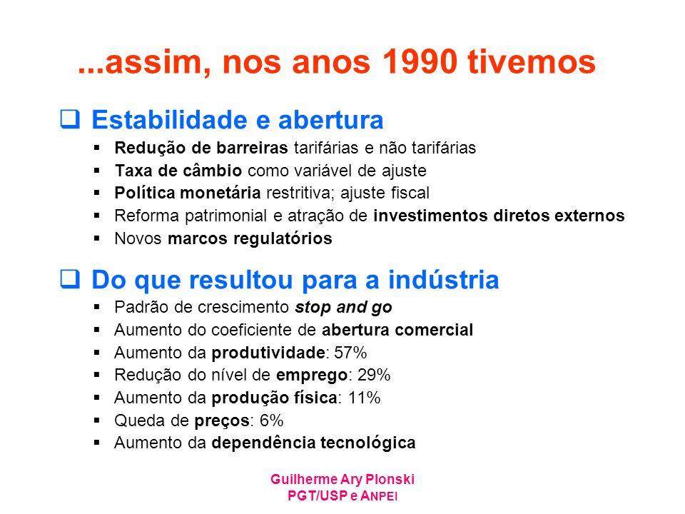 Guilherme Ary Plonski PGT/USP e A NPEI...assim, nos anos 1990 tivemos Estabilidade e abertura Redução de barreiras tarifárias e não tarifárias Taxa de