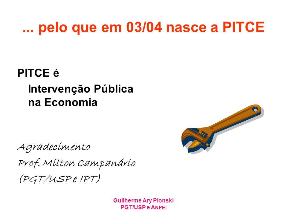 Guilherme Ary Plonski PGT/USP e A NPEI... pelo que em 03/04 nasce a PITCE PITCE é Intervenção Pública na Economia Agradecimento Prof. Milton Campanári