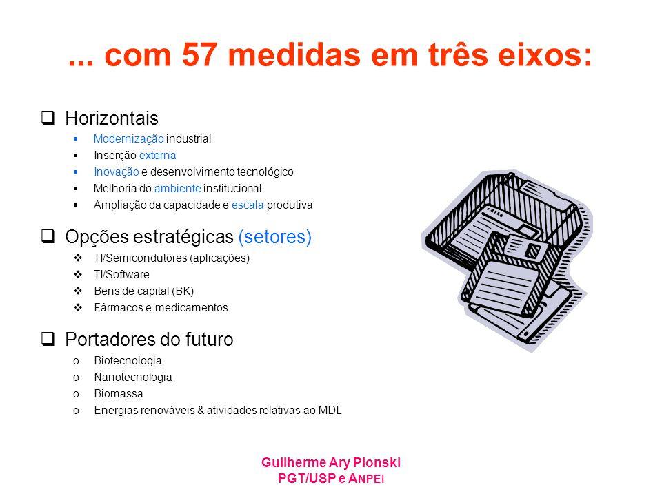 Guilherme Ary Plonski PGT/USP e A NPEI... com 57 medidas em três eixos: Horizontais Modernização industrial Inserção externa Inovação e desenvolviment