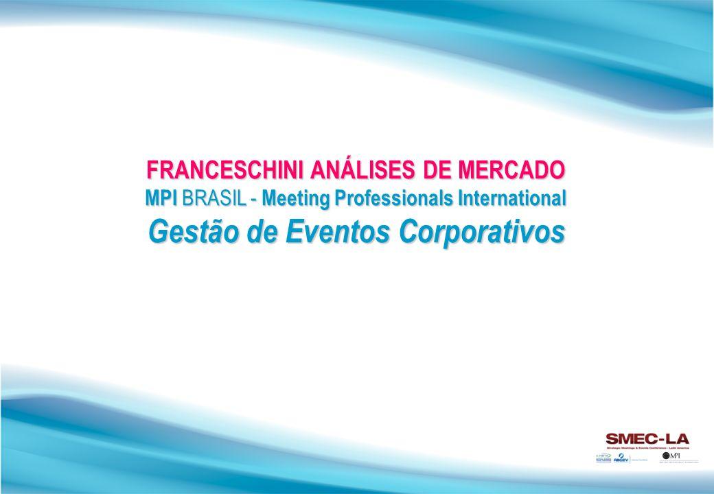 Principais Informações da Pesquisa Introdução ObjetivoAtualizar as principais informações do mercado de eventos corporativos no Brasil, seu funcionamento, tendências e crenças.