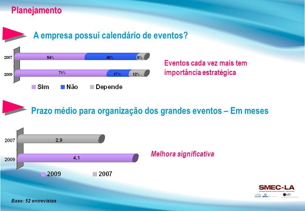 A empresa possui calendário de eventos.