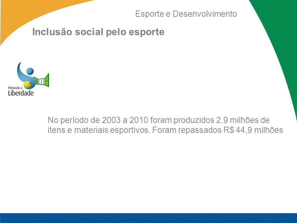 Esporte e Desenvolvimento Inclusão social pelo esporte No período de 2003 a 2010 foram produzidos 2,9 milhões de itens e materiais esportivos.
