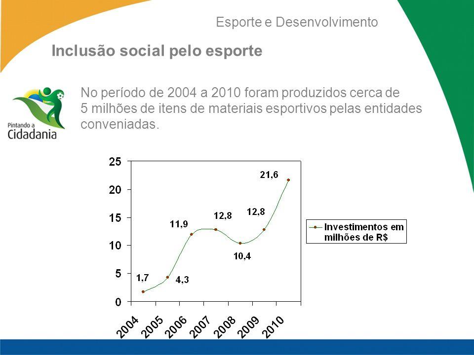 Esporte e Desenvolvimento Inclusão social pelo esporte No período de 2004 a 2010 foram produzidos cerca de 5 milhões de itens de materiais esportivos pelas entidades conveniadas.