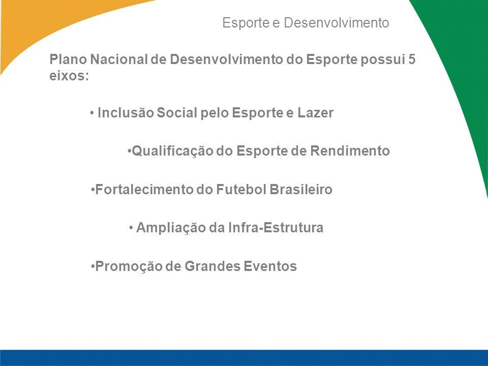 Esporte e Desenvolvimento Plano Nacional de Desenvolvimento do Esporte possui 5 eixos: Inclusão Social pelo Esporte e Lazer Qualificação do Esporte de Rendimento Ampliação da Infra-Estrutura Promoção de Grandes Eventos Fortalecimento do Futebol Brasileiro