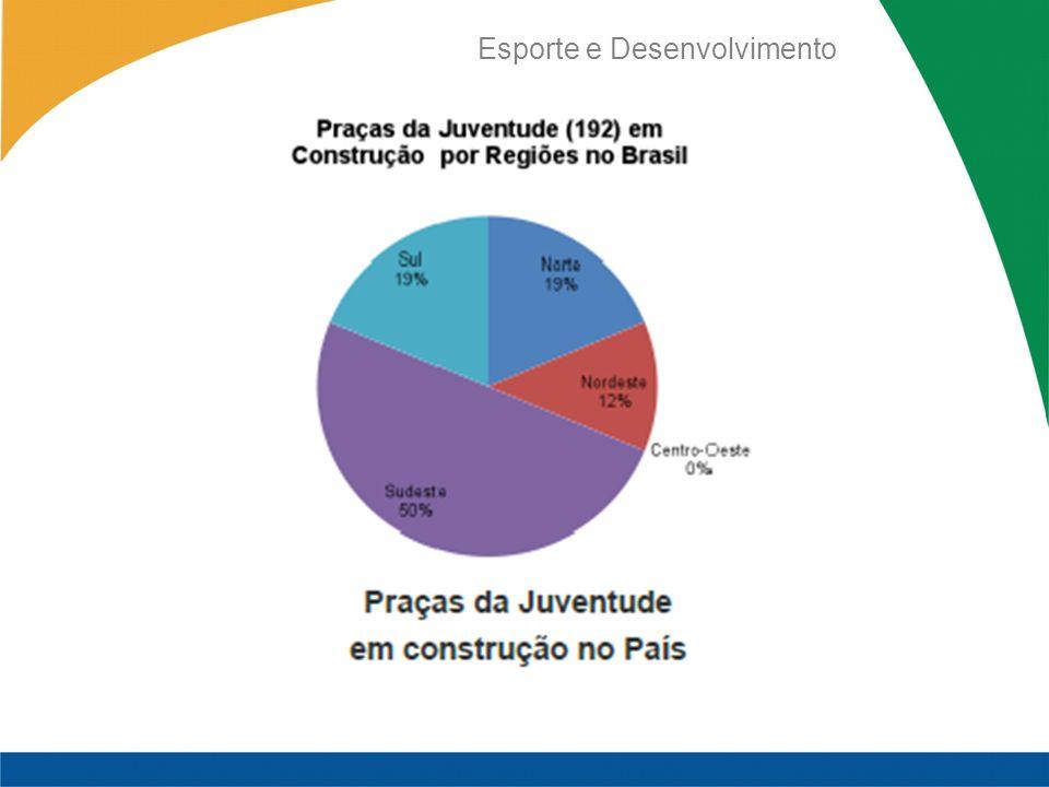Esporte e Desenvolvimento