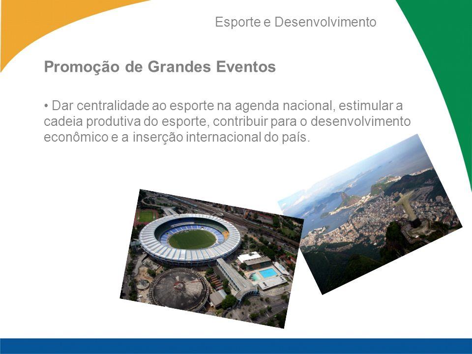 Promoção de Grandes Eventos Dar centralidade ao esporte na agenda nacional, estimular a cadeia produtiva do esporte, contribuir para o desenvolvimento econômico e a inserção internacional do país.