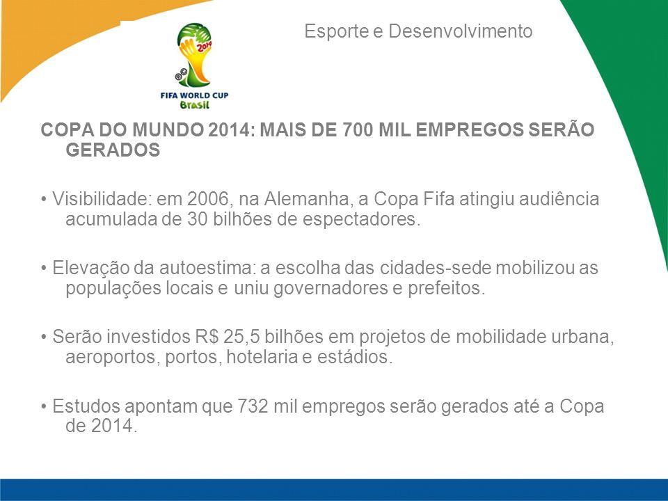 Esporte e Desenvolvimento COPA DO MUNDO 2014: MAIS DE 700 MIL EMPREGOS SERÃO GERADOS Visibilidade: em 2006, na Alemanha, a Copa Fifa atingiu audiência acumulada de 30 bilhões de espectadores.