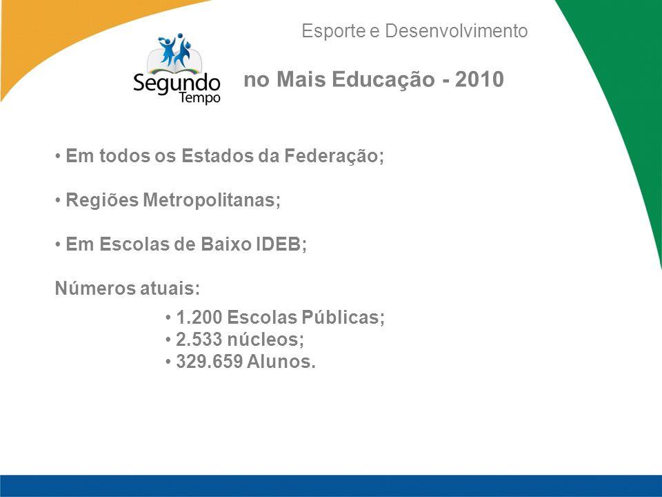 no Mais Educação - 2010 Em todos os Estados da Federação; Regiões Metropolitanas; Em Escolas de Baixo IDEB; Números atuais: 1.200 Escolas Públicas; 2.533 núcleos; 329.659 Alunos.