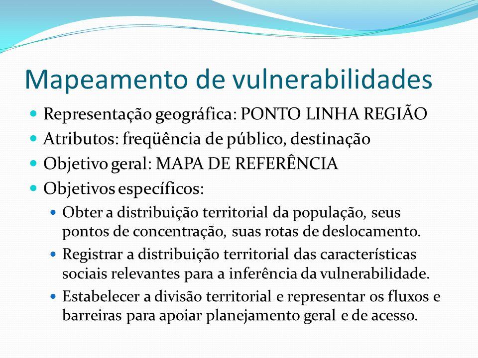 Mapeamento de vulnerabilidades Representação geográfica: PONTO LINHA REGIÃO Atributos: freqüência de público, destinação Objetivo geral: MAPA DE REFER