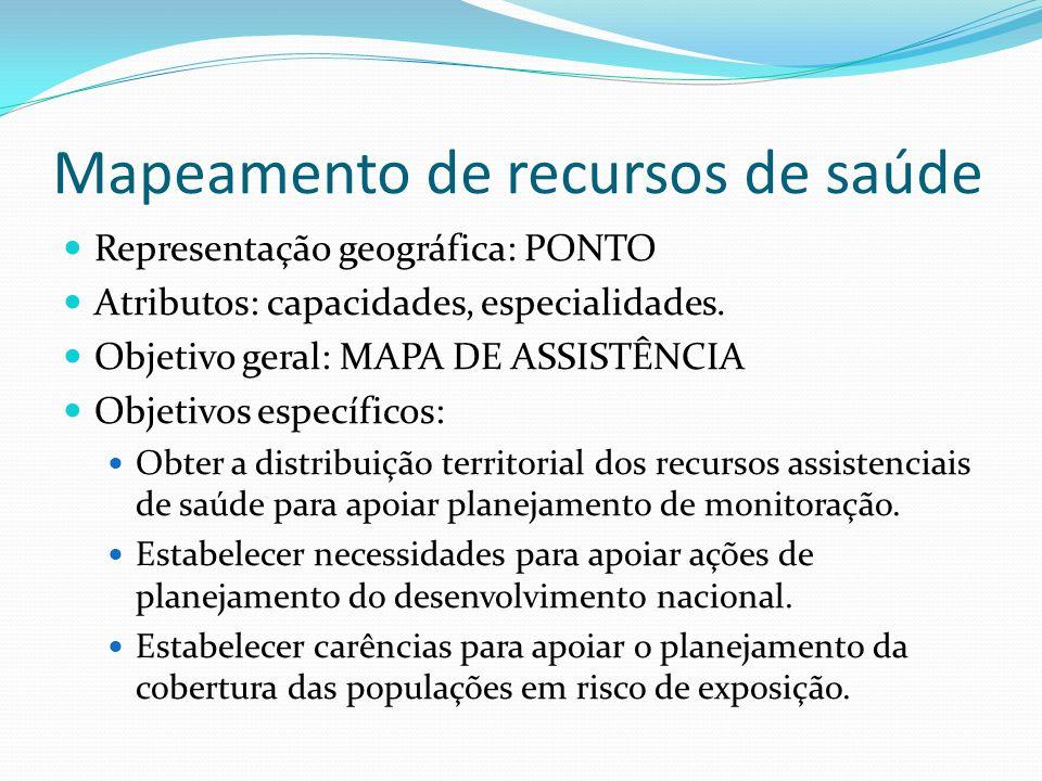 Mapeamento de recursos de saúde Representação geográfica: PONTO Atributos: capacidades, especialidades. Objetivo geral: MAPA DE ASSISTÊNCIA Objetivos