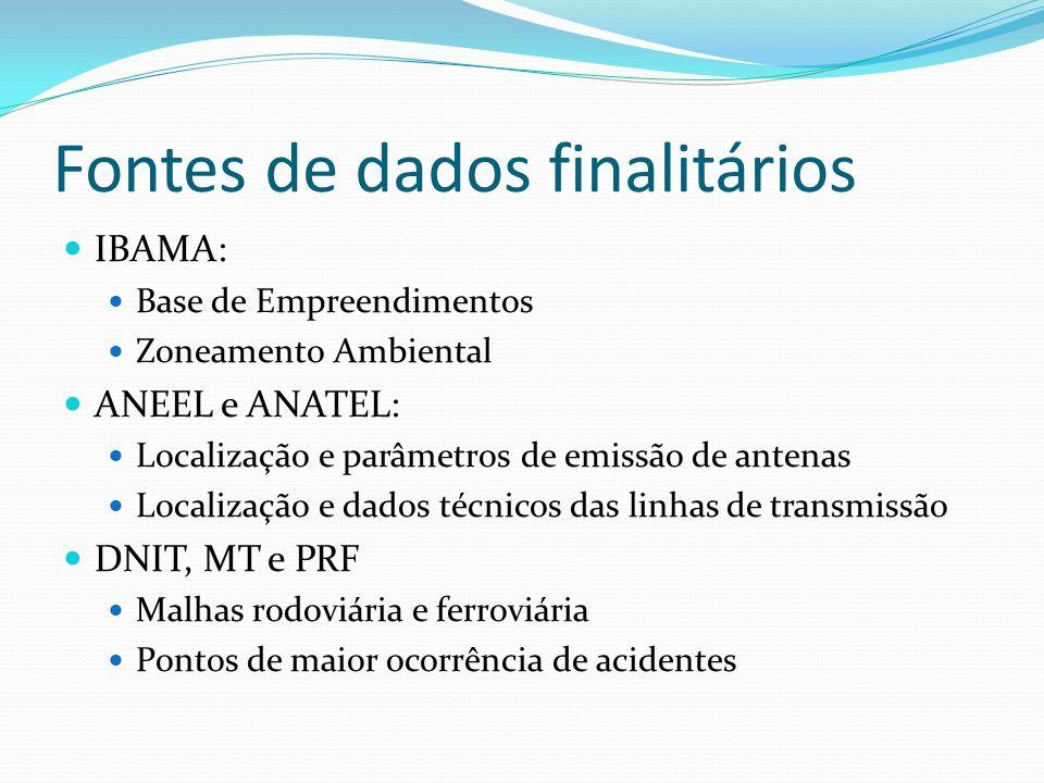 Fontes de dados finalitários IBAMA: Base de Empreendimentos Zoneamento Ambiental ANEEL e ANATEL: Localização e parâmetros de emissão de antenas Locali