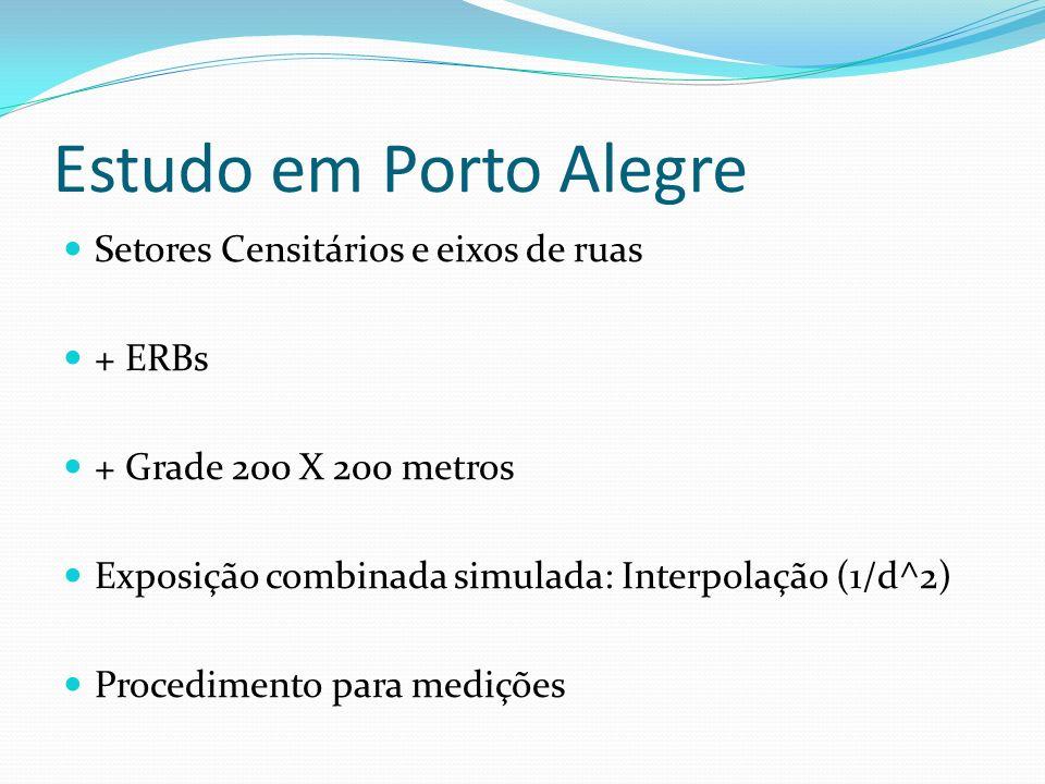 Estudo em Porto Alegre Setores Censitários e eixos de ruas + ERBs + Grade 200 X 200 metros Exposição combinada simulada: Interpolação (1/d^2) Procedim