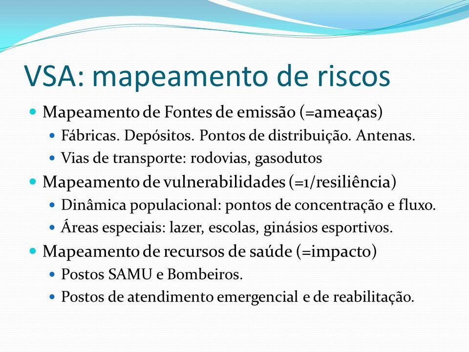 VSA: mapeamento de riscos Mapeamento de Fontes de emissão (=ameaças) Fábricas. Depósitos. Pontos de distribuição. Antenas. Vias de transporte: rodovia