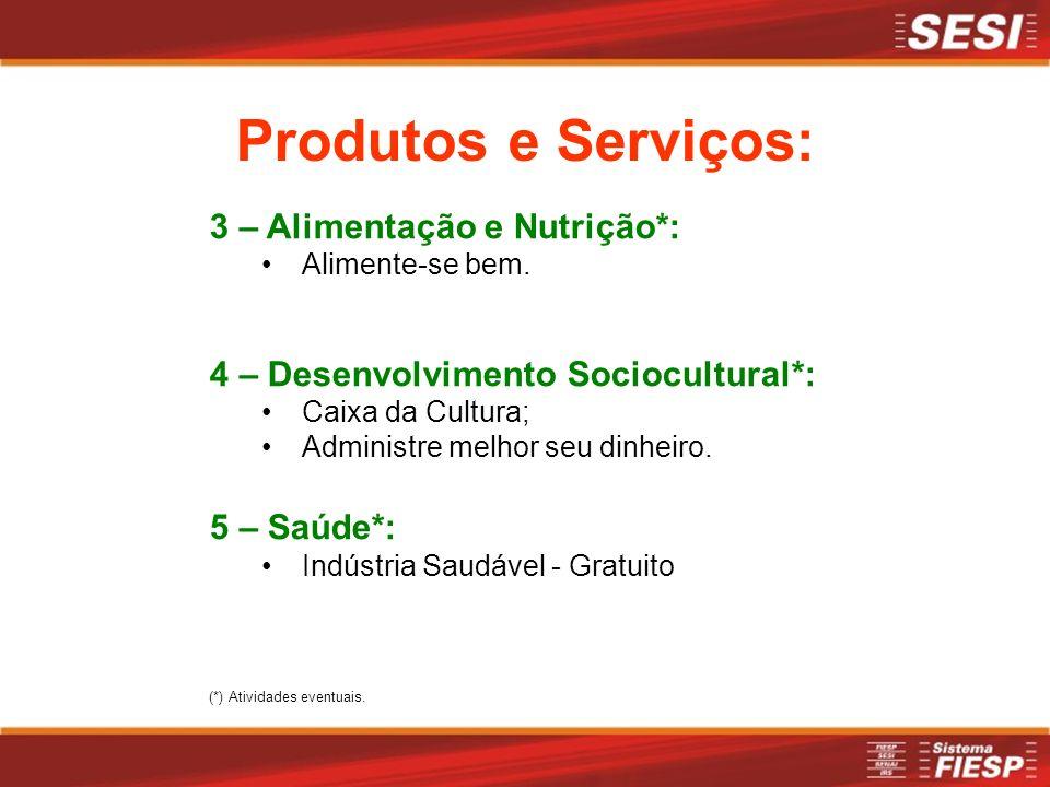 3 – Alimentação e Nutrição*: Alimente-se bem. 4 – Desenvolvimento Sociocultural*: Caixa da Cultura; Administre melhor seu dinheiro. 5 – Saúde*: Indúst