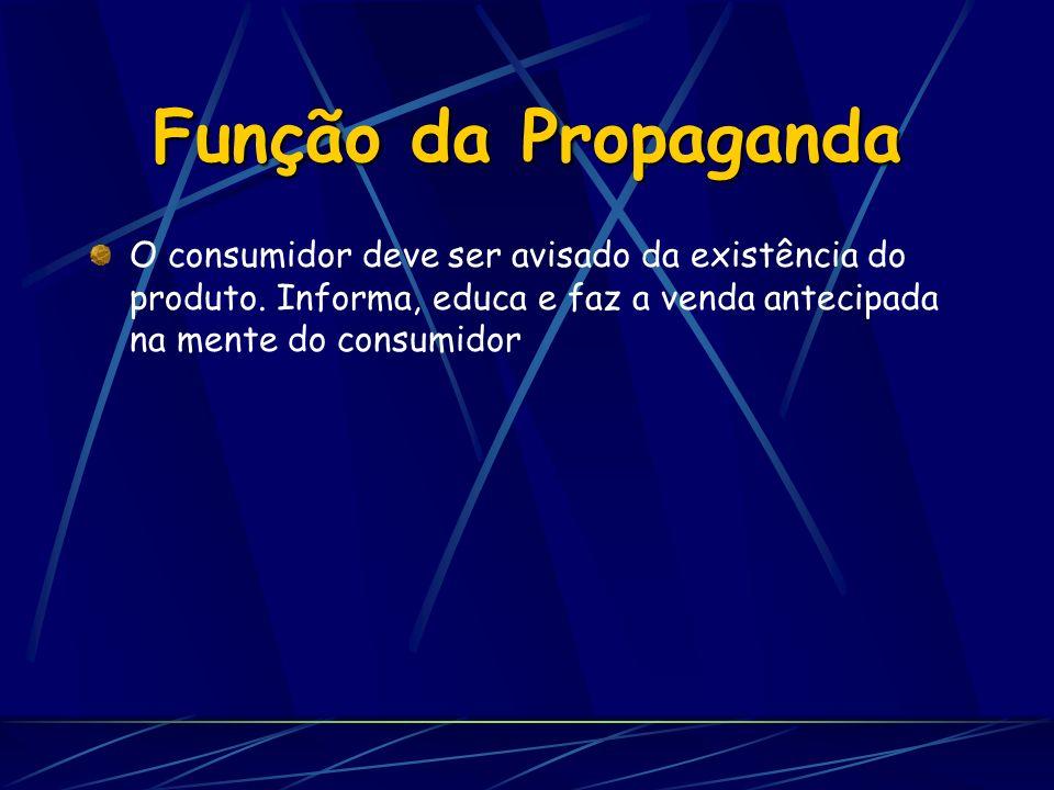 Função da Propaganda O consumidor deve ser avisado da existência do produto. Informa, educa e faz a venda antecipada na mente do consumidor