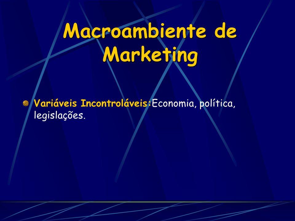 Macroambiente de Marketing Variáveis Incontroláveis:Economia, política, legislações.