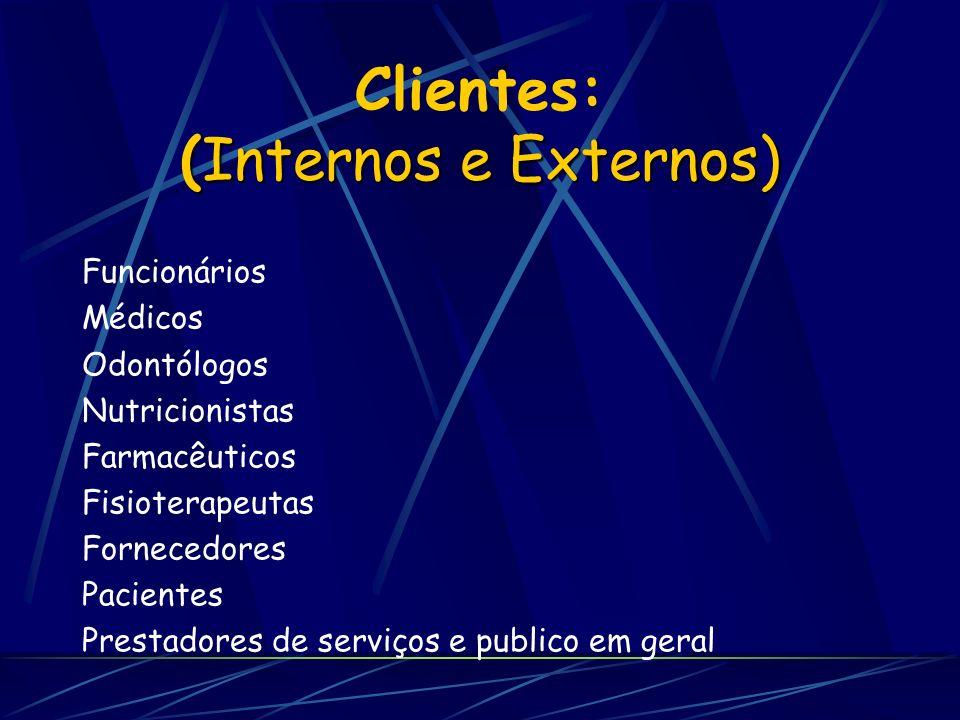 (Internos e Externos) Clientes: (Internos e Externos) Funcionários Médicos Odontólogos Nutricionistas Farmacêuticos Fisioterapeutas Fornecedores Pacie