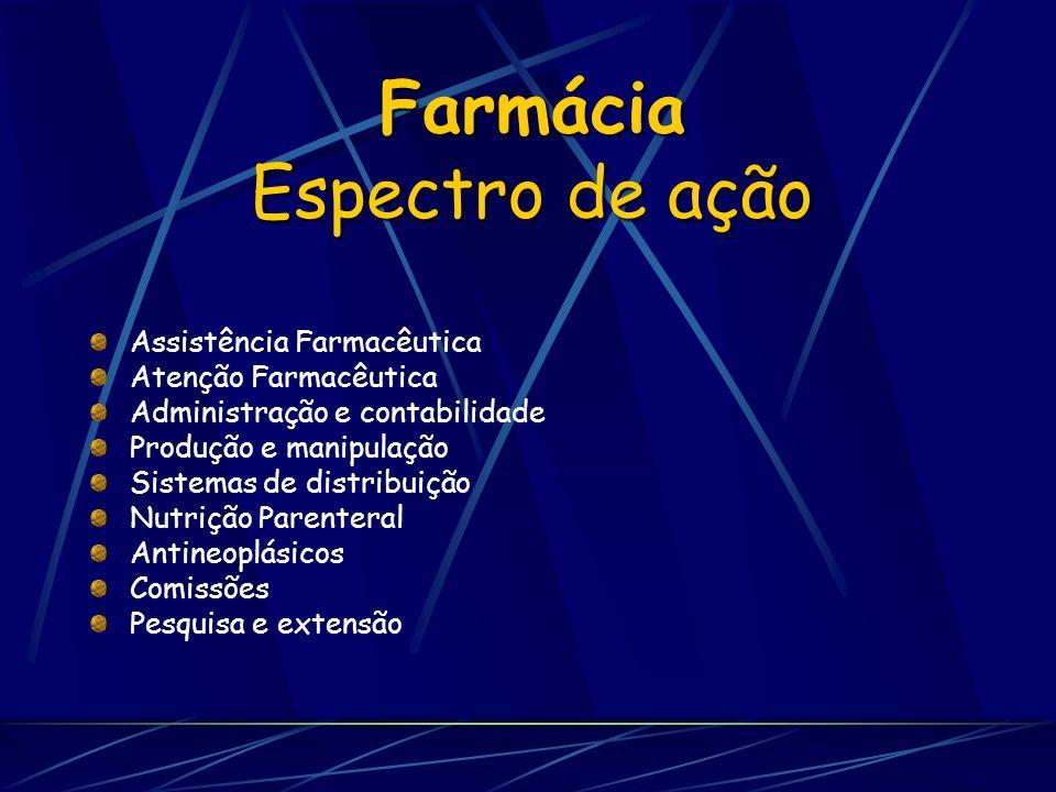Farmácia Espectro de ação Assistência Farmacêutica Atenção Farmacêutica Administração e contabilidade Produção e manipulação Sistemas de distribuição
